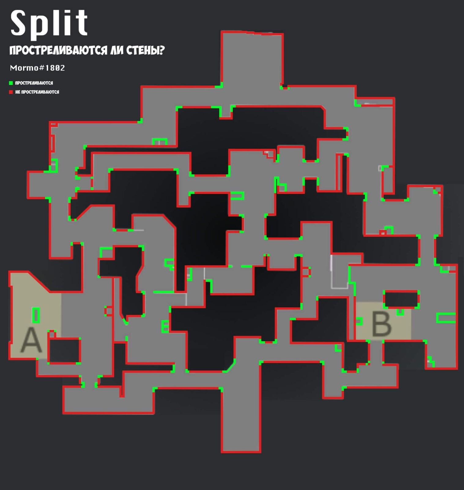 Прострелы Split